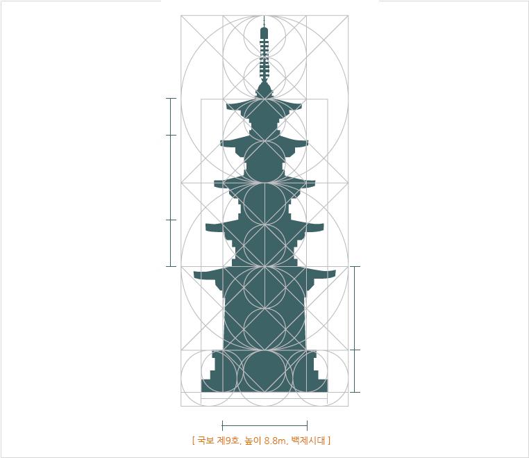 정림5층석탑.png